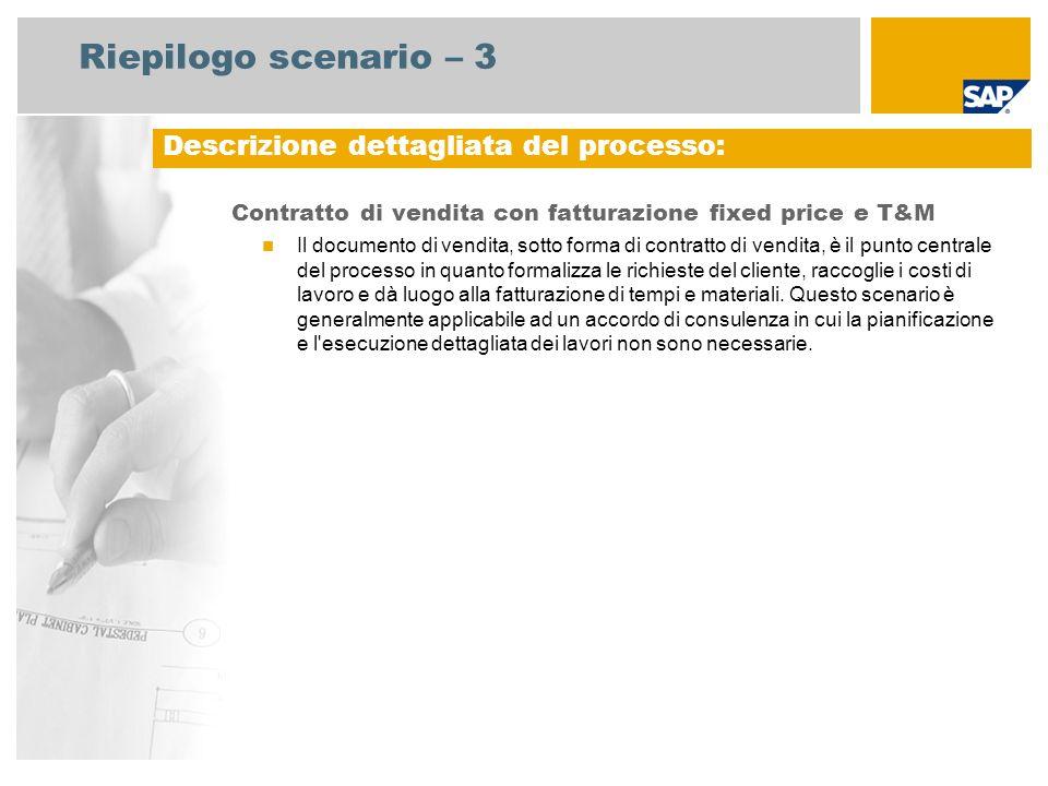 Riepilogo scenario – 3 Contratto di vendita con fatturazione fixed price e T&M Il documento di vendita, sotto forma di contratto di vendita, è il punt