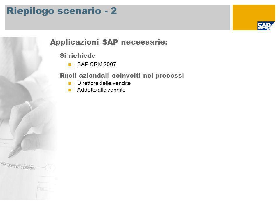 Riepilogo scenario - 2 Si richiede SAP CRM 2007 Ruoli aziendali coinvolti nei processi Direttore delle vendite Addetto alle vendite Applicazioni SAP n