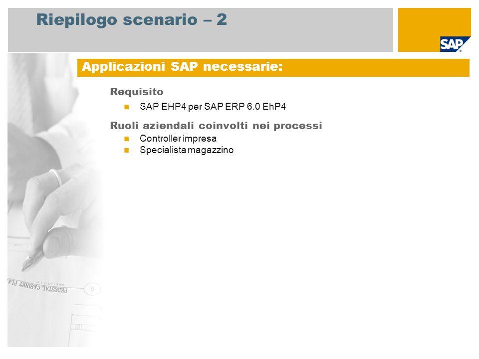Riepilogo scenario – 2 Requisito SAP EHP4 per SAP ERP 6.0 EhP4 Ruoli aziendali coinvolti nei processi Controller impresa Specialista magazzino Applica
