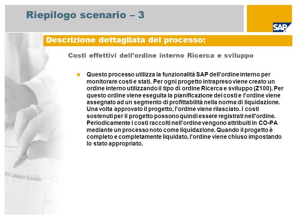 Riepilogo scenario – 3 Costi effettivi dell'ordine interno Ricerca e sviluppo Questo processo utilizza la funzionalità SAP dell'ordine interno per mon
