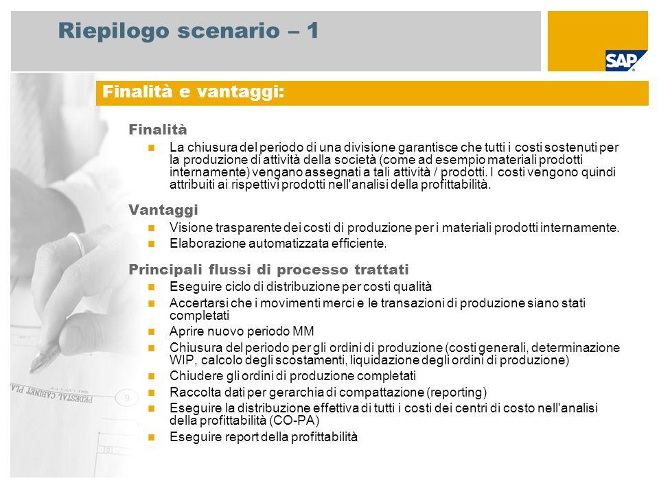 Riepilogo scenario – 2 Requisito SAP EHP4 per SAP ERP 6.0 EhP4 Ruoli aziendali coinvolti nei processi Controller Impresa Specialista area di produzione Contabilità Fornitori Responsabile contabilità generale Controller costi prodotto Pianificatore della produzione Applicazioni SAP necessarie: