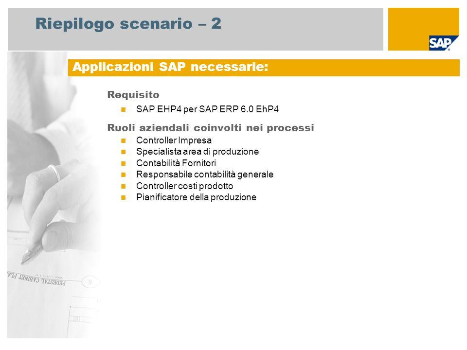 Riepilogo scenario – 2 Requisito SAP EHP4 per SAP ERP 6.0 EhP4 Ruoli aziendali coinvolti nei processi Controller Impresa Specialista area di produzion