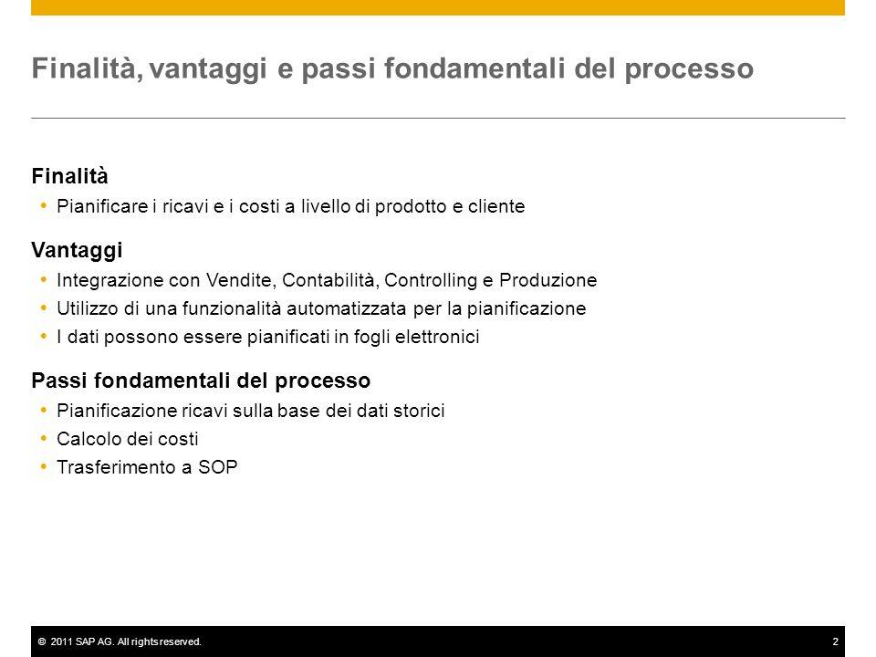 ©2011 SAP AG. All rights reserved.2 Finalità, vantaggi e passi fondamentali del processo Finalità Pianificare i ricavi e i costi a livello di prodotto