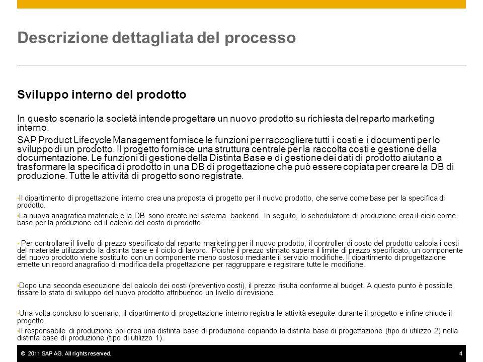 ©2011 SAP AG. All rights reserved.4 Descrizione dettagliata del processo Sviluppo interno del prodotto In questo scenario la società intende progettar