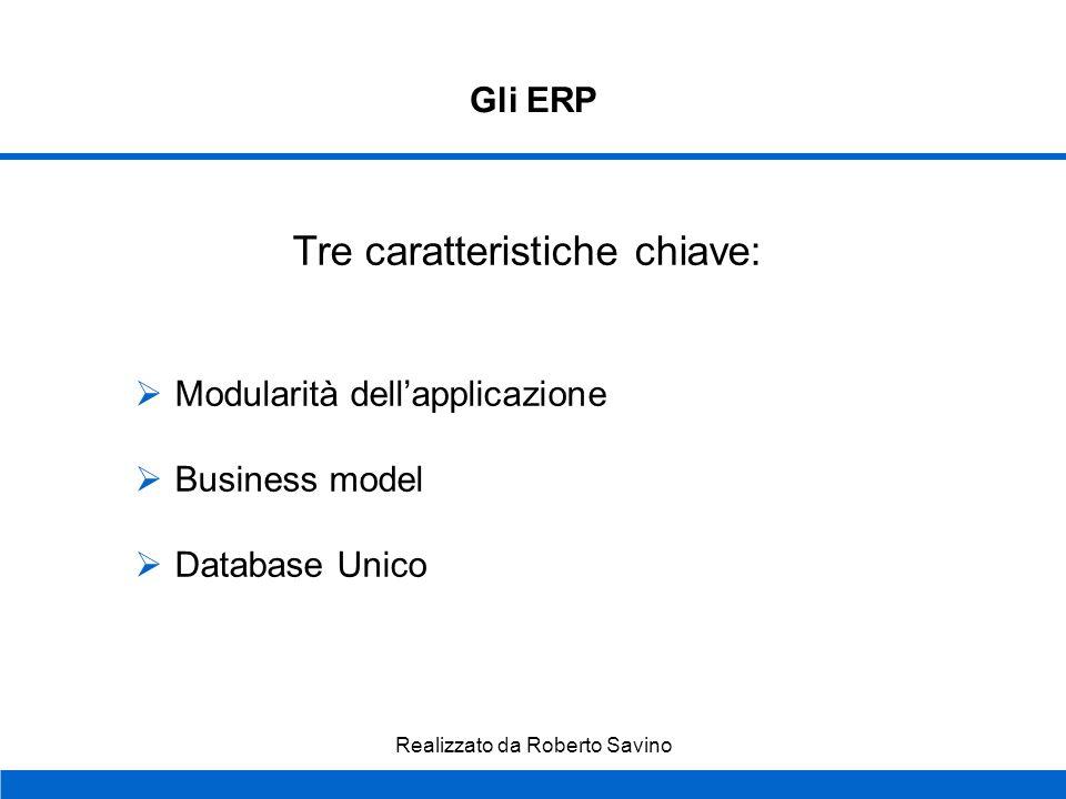 Realizzato da Roberto Savino Gli ERP Gli ERP sono nati negli anni 90 Con lavvento dellICT larchiviazione e la trasmissione di informazioni hanno raggi