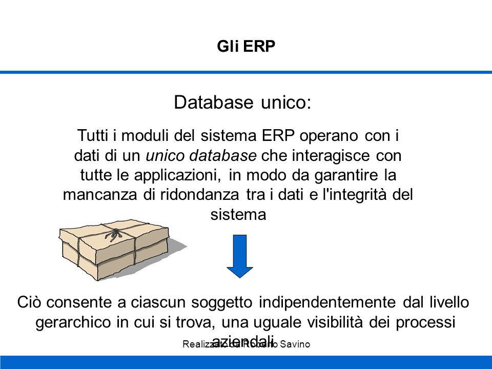 Realizzato da Roberto Savino Gli ERP Business model: Il funzionamento dei diversi moduli del sistema ERP fa riferimento ad un business model unitario,