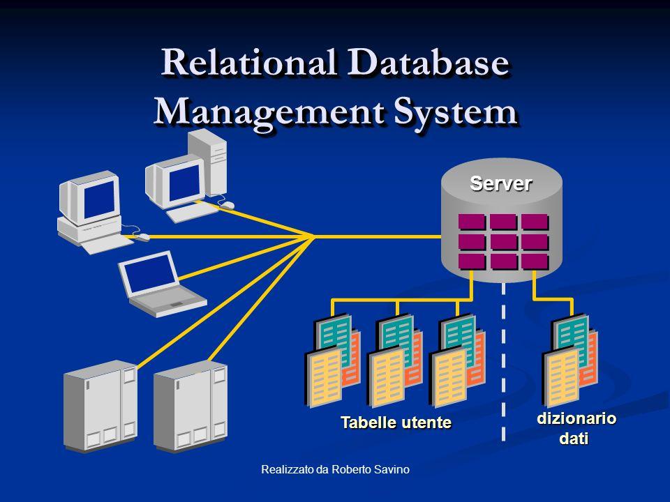 Realizzato da Roberto Savino Comunicare con un RDBMS tramite SQL Database SQL> SELECT name 2 FROM dipart; SQL> SELECT name 2 FROM dipart; comando SQL