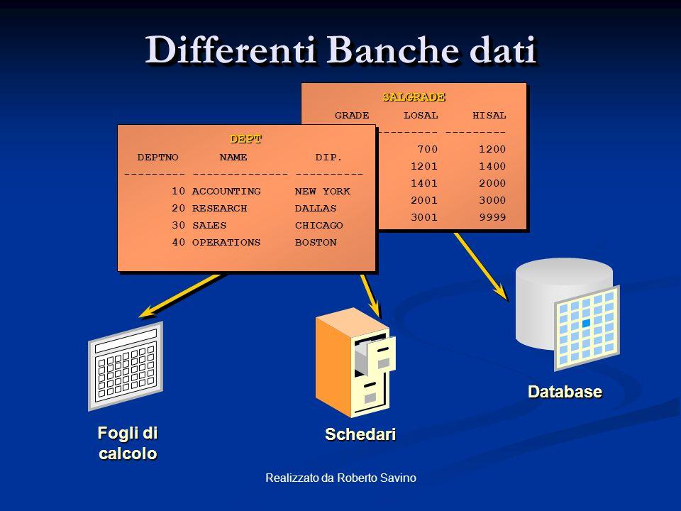 Basi di dati Realizzato da Roberto Savino