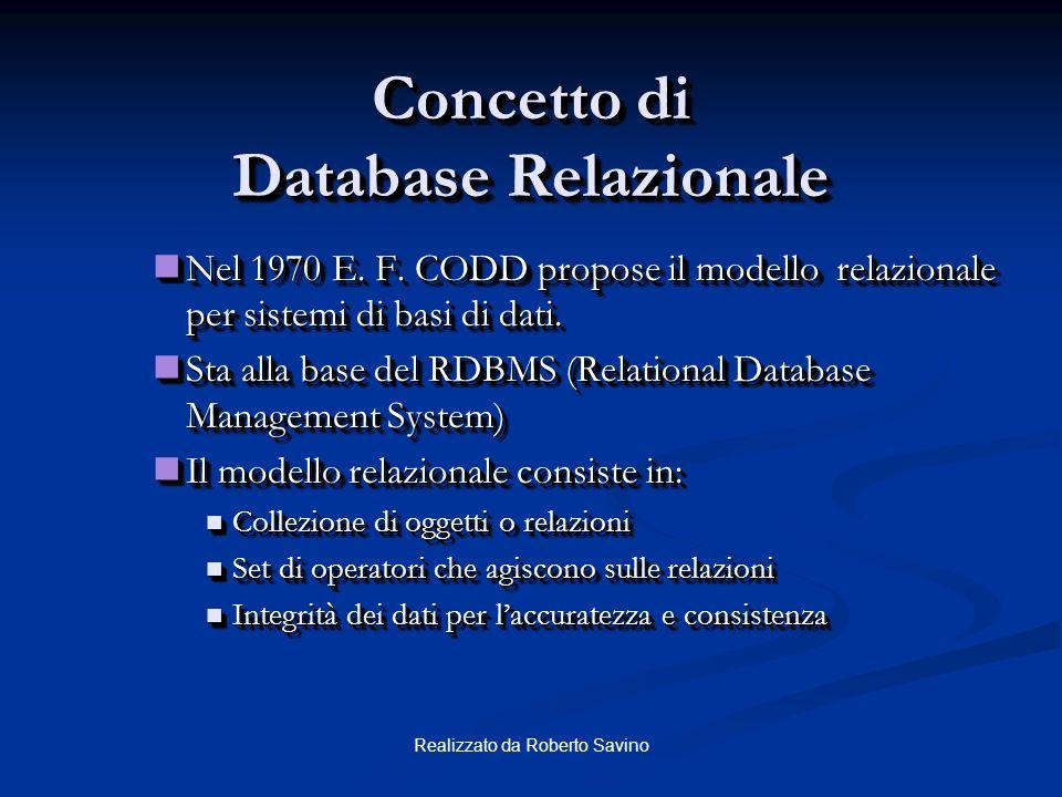Realizzato da Roberto Savino A COSA SERVONO LE BASI DI DATI? Organizzare linsieme dei dati disponibili in una certa struttura (impresa, banca, ospedal