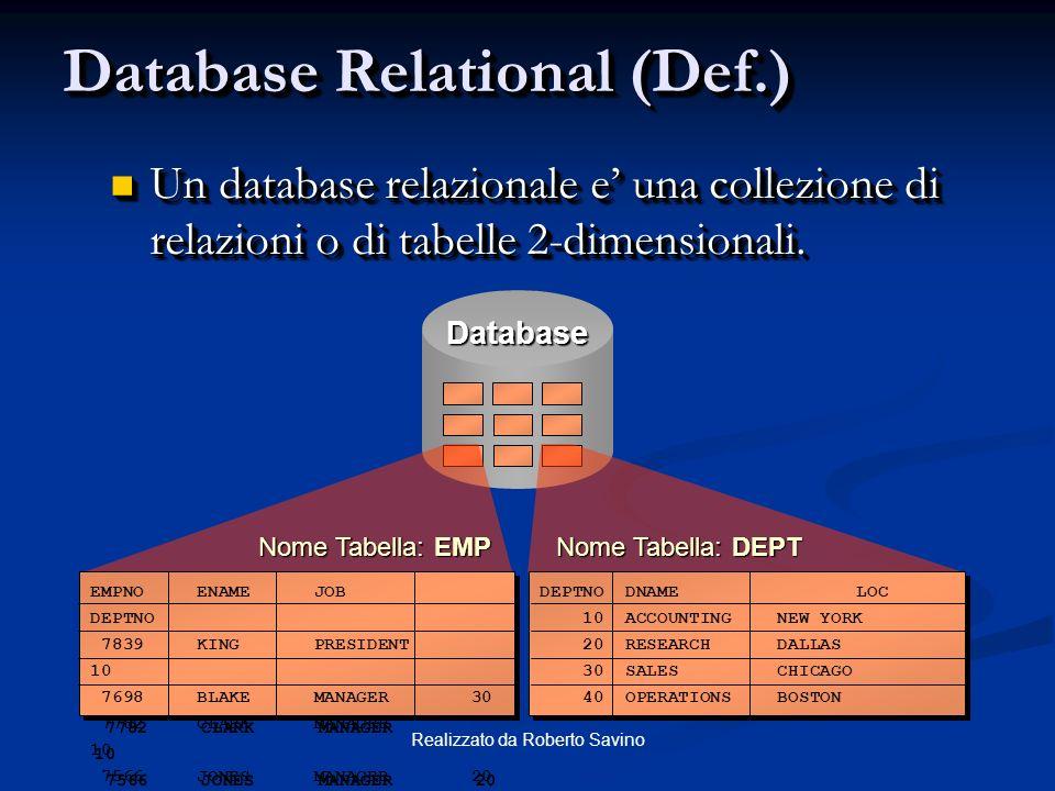 Realizzato da Roberto Savino Concetto di Database Relazionale Nel 1970 E. F. CODD propose il modello relazionale per sistemi di basi di dati. Nel 1970
