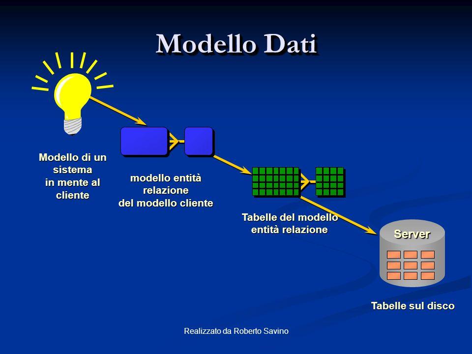 Realizzato da Roberto Savino Database Relational (Def.) Database Relational (Def.) Un database relazionale e una collezione di relazioni o di tabelle