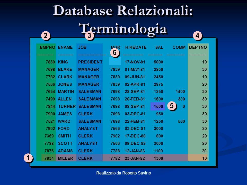 Realizzato da Roberto Savino Modello Dati Modello di un sistema in mente al cliente modello entità relazione del modello cliente Tabelle del modello e