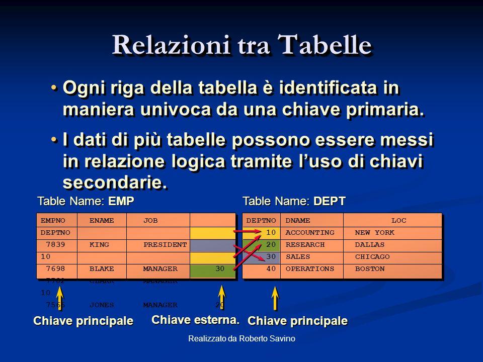 Realizzato da Roberto Savino Database Relazionali: Terminologia 1 234 5 EMPNO ENAME JOB MGR HIREDATE SAL COMM DEPTNO ------------- -------------------
