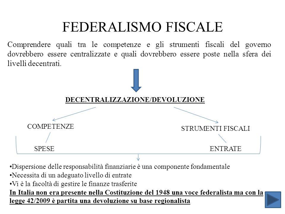 FEDERALISMO FISCALE Comprendere quali tra le competenze e gli strumenti fiscali del governo dovrebbero essere centralizzate e quali dovrebbero essere