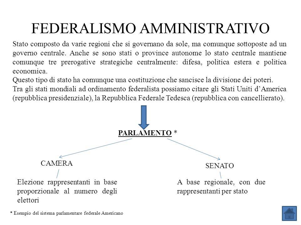 FEDERALISMO AMMINISTRATIVO Stato composto da varie regioni che si governano da sole, ma comunque sottoposte ad un governo centrale. Anche se sono stat