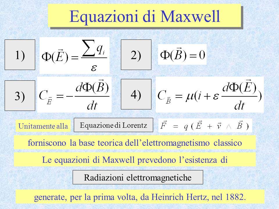 1) Equazioni di Maxwell 2) 3) 4) Unitamente alla Equazione di Lorentz forniscono la base teorica dellelettromagnetismo classico Le equazioni di Maxwell prevedono lesistenza di Radiazioni elettromagnetiche generate, per la prima volta, da Heinrich Hertz, nel 1882.