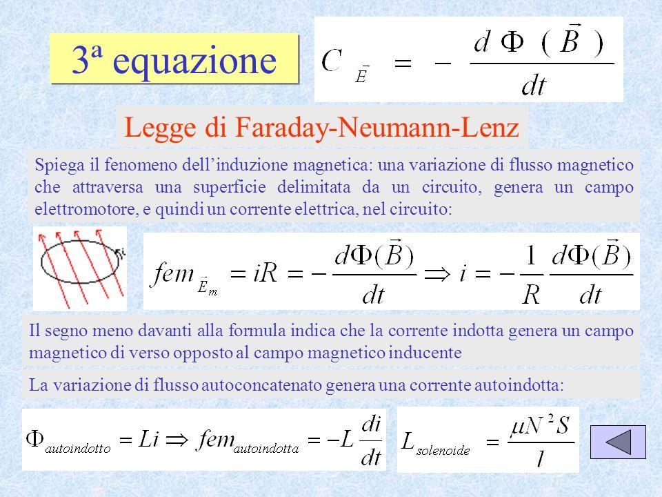 1) Equazioni di Maxwell 2) 3) 4) Unitamente alla Equazione di Lorentz forniscono la base teorica dellelettromagnetismo classico Le equazioni di Maxwel