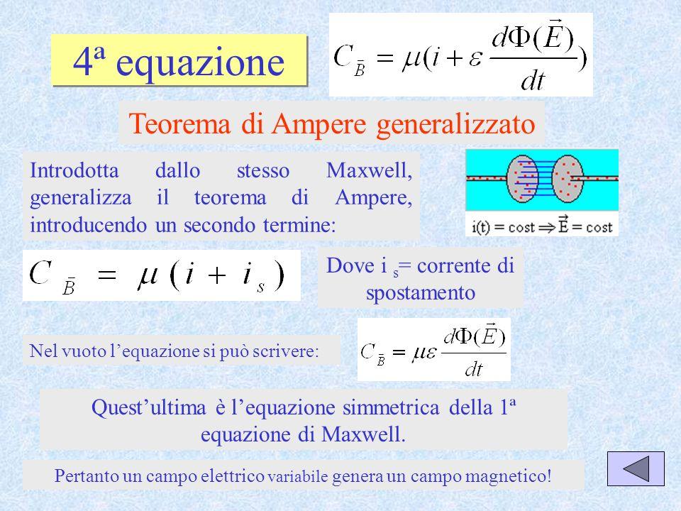 4ª equazione Introdotta dallo stesso Maxwell, generalizza il teorema di Ampere, introducendo un secondo termine: Teorema di Ampere generalizzato Nel vuoto lequazione si può scrivere: Questultima è lequazione simmetrica della 1ª equazione di Maxwell.