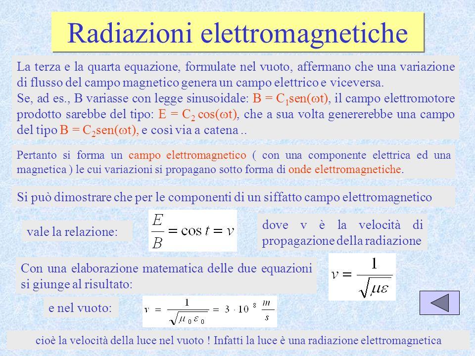 Radiazioni elettromagnetiche La terza e la quarta equazione, formulate nel vuoto, affermano che una variazione di flusso del campo magnetico genera un campo elettrico e viceversa.