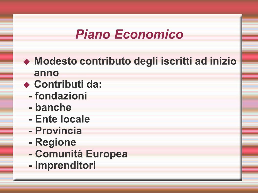 Piano Economico Modesto contributo degli iscritti ad inizio anno Contributi da: - fondazioni - banche - Ente locale - Provincia - Regione - Comunità Europea - Imprenditori
