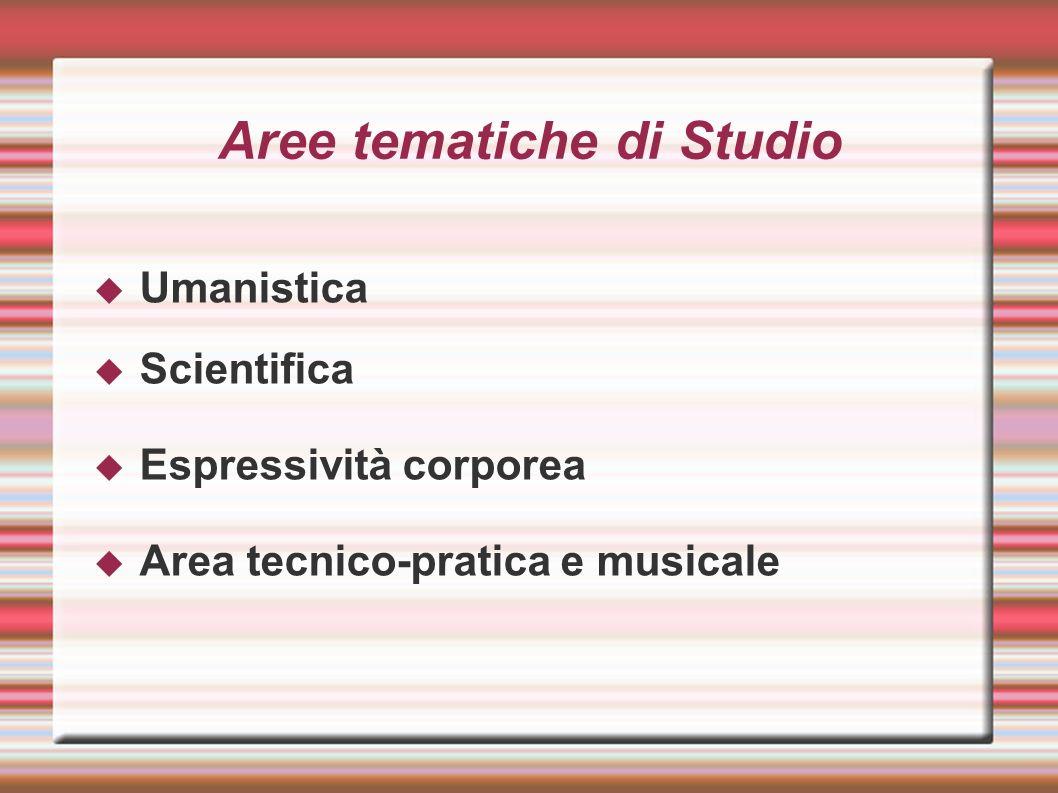Aree tematiche di Studio Umanistica Scientifica Espressività corporea Area tecnico-pratica e musicale