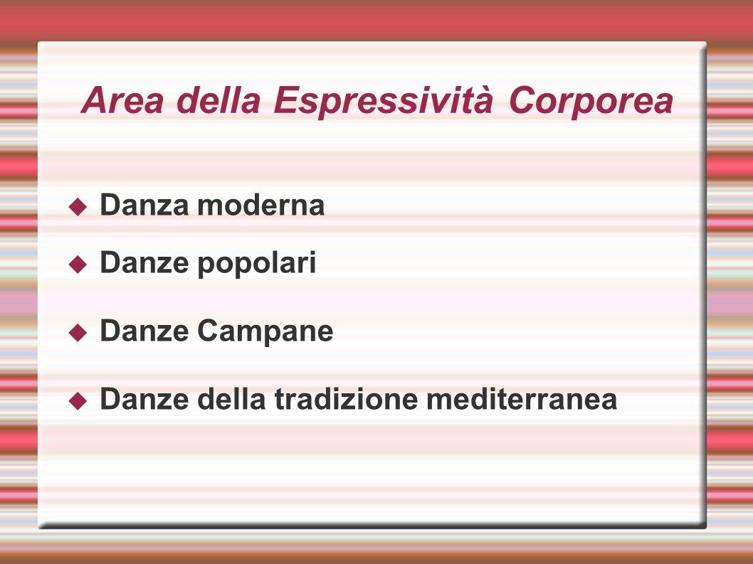 Area della Espressività Corporea Danza moderna Danze popolari Danze Campane Danze della tradizione mediterranea