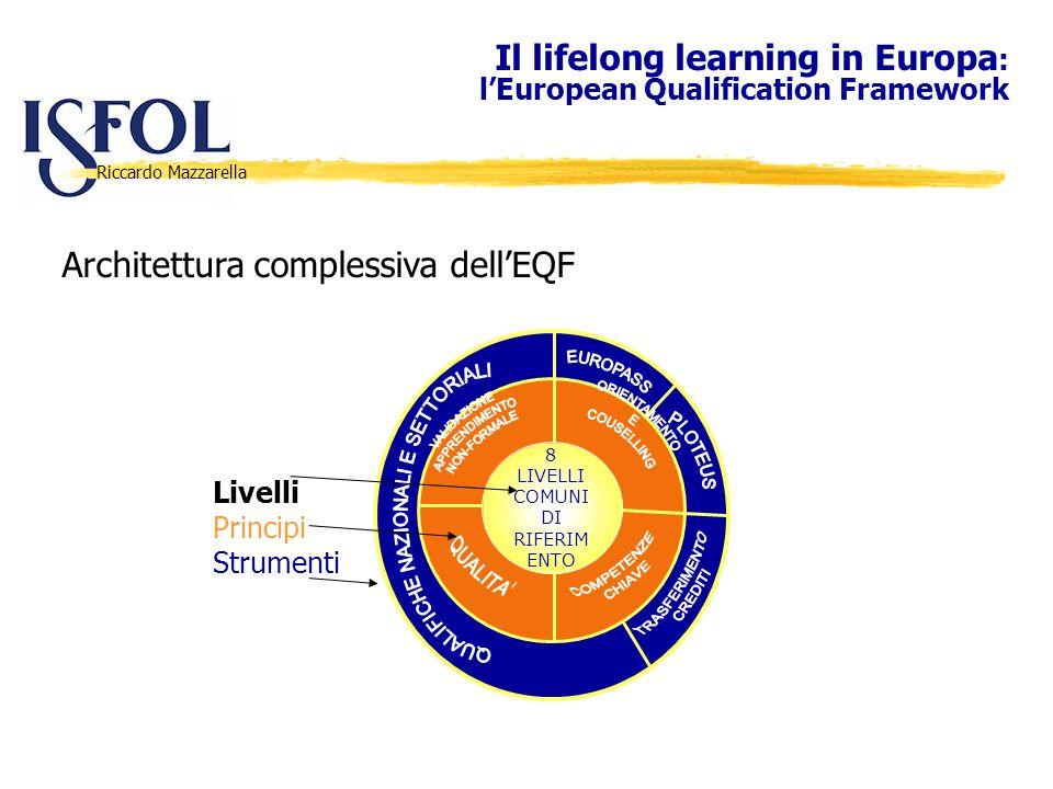 Riccardo Mazzarella Architettura complessiva dellEQF Il lifelong learning in Europa : lEuropean Qualification Framework Livelli Principi Strumenti 8 L