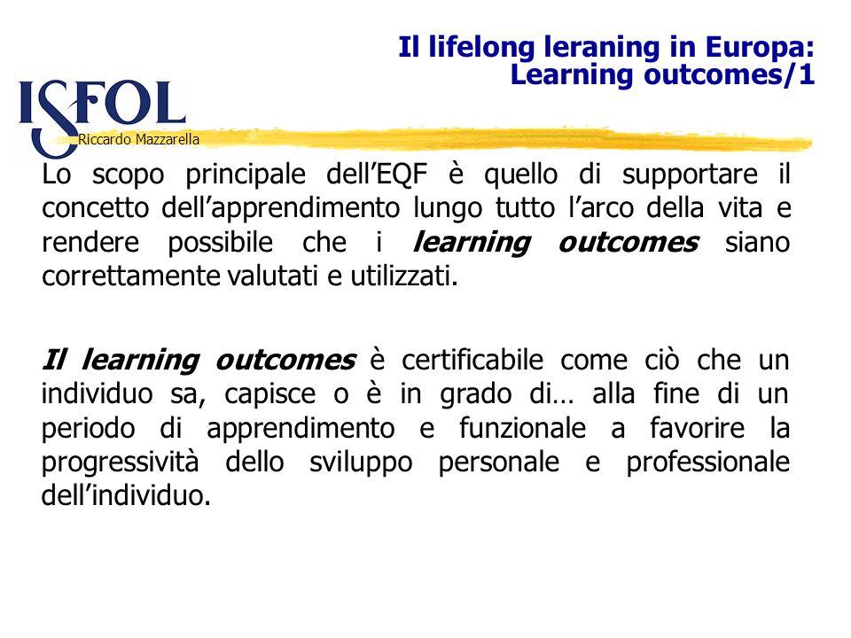 Riccardo Mazzarella Lo scopo principale dellEQF è quello di supportare il concetto dellapprendimento lungo tutto larco della vita e rendere possibile che i learning outcomes siano correttamente valutati e utilizzati.