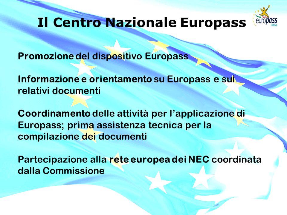 Il Centro Nazionale Europass Promozione del dispositivo Europass Informazione e orientamento su Europass e sui relativi documenti Coordinamento delle attività per lapplicazione di Europass; prima assistenza tecnica per la compilazione dei documenti Partecipazione alla rete europea dei NEC coordinata dalla Commissione