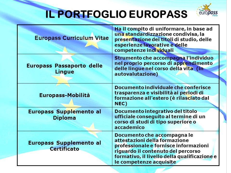 Europass Curriculum Vitae Ha il compito di uniformare, in base ad una standardizzazione condivisa, la presentazione dei titoli di studio, delle esperi