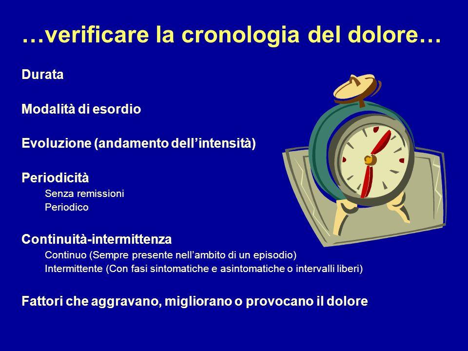 …verificare la cronologia del dolore… Durata Modalità di esordio Evoluzione (andamento dellintensità) Periodicità Senza remissioni Periodico Continuit