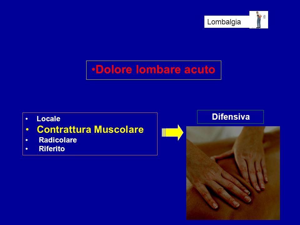 Dolore lombare acuto Lombalgia Locale Contrattura Muscolare Radicolare Riferito Difensiva
