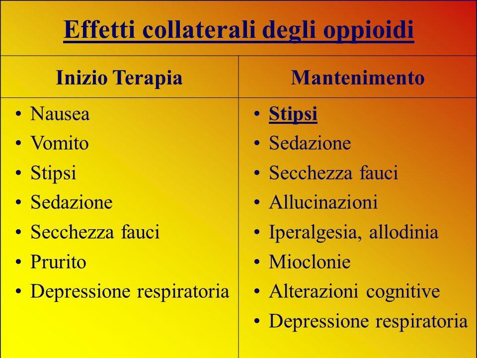 Effetti collaterali degli oppioidi Inizio TerapiaMantenimento Nausea Vomito Stipsi Sedazione Secchezza fauci Prurito Depressione respiratoria Stipsi S