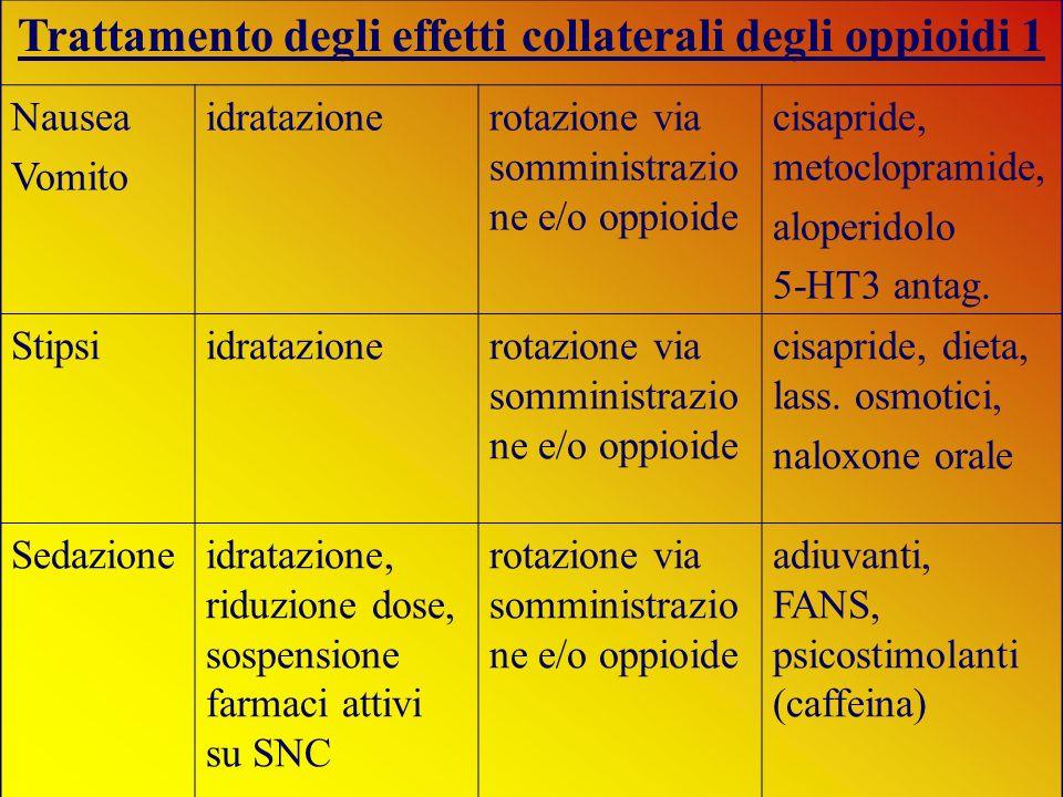 Trattamento degli effetti collaterali degli oppioidi 1 Nausea Vomito idratazionerotazione via somministrazio ne e/o oppioide cisapride, metoclopramide