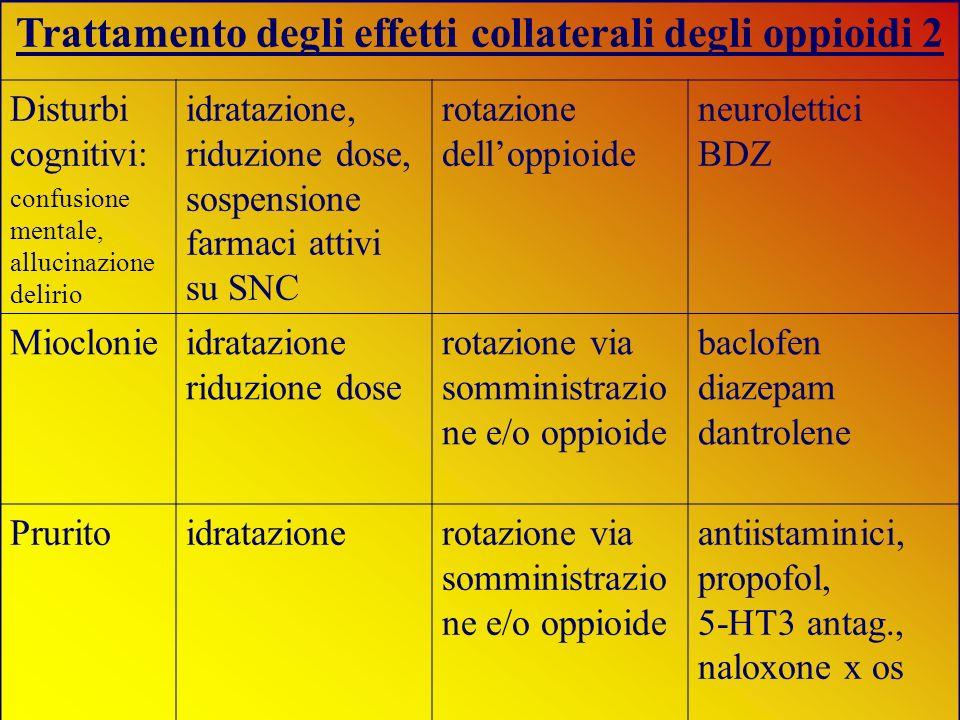 Trattamento degli effetti collaterali degli oppioidi 2 Disturbi cognitivi: confusione mentale, allucinazione delirio idratazione, riduzione dose, sosp