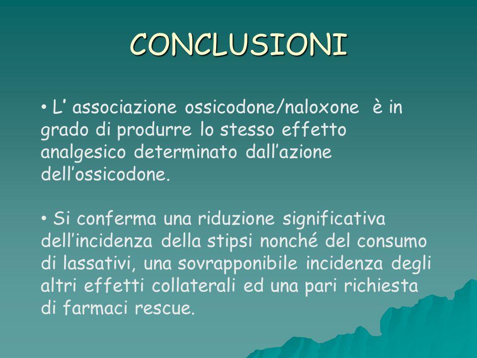 L associazione ossicodone/naloxone è in grado di produrre lo stesso effetto analgesico determinato dallazione dellossicodone. Si conferma una riduzion
