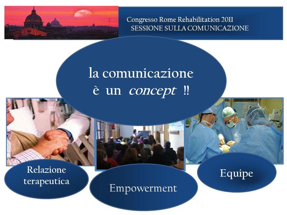 Equipe Relazione terapeutica Congresso Rome Rehabilitation 2011 SESSIONE SULLA COMUNICAZIONE Empowerment la comunicazione è un concept !!