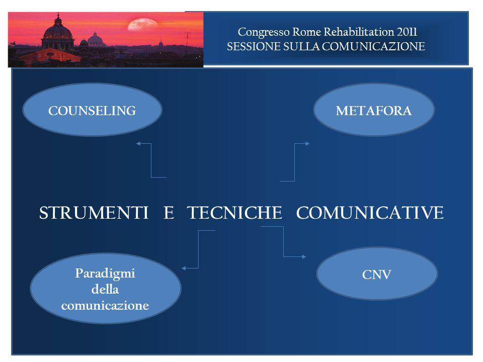 Congresso Rome Rehabilitation 2011 SESSIONE SULLA COMUNICAZIONE Congresso Rome Rehabilitation 2011 SESSIONE SULLA COMUNICAZIONE STRUMENTI E TECNICHE C