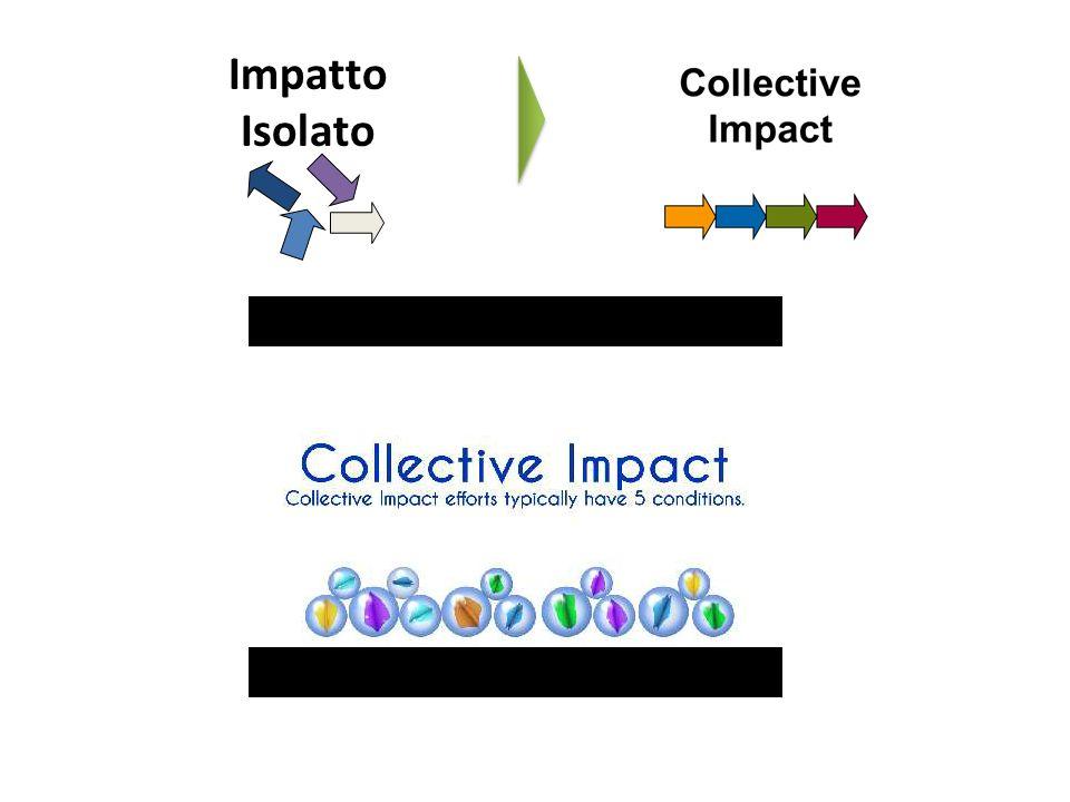 I vantaggi per la fondazione Strategica & operante a 360°; Rilevante & neutrale; Generare un impatto misurabile & rispondere alle esigenze della comunità.