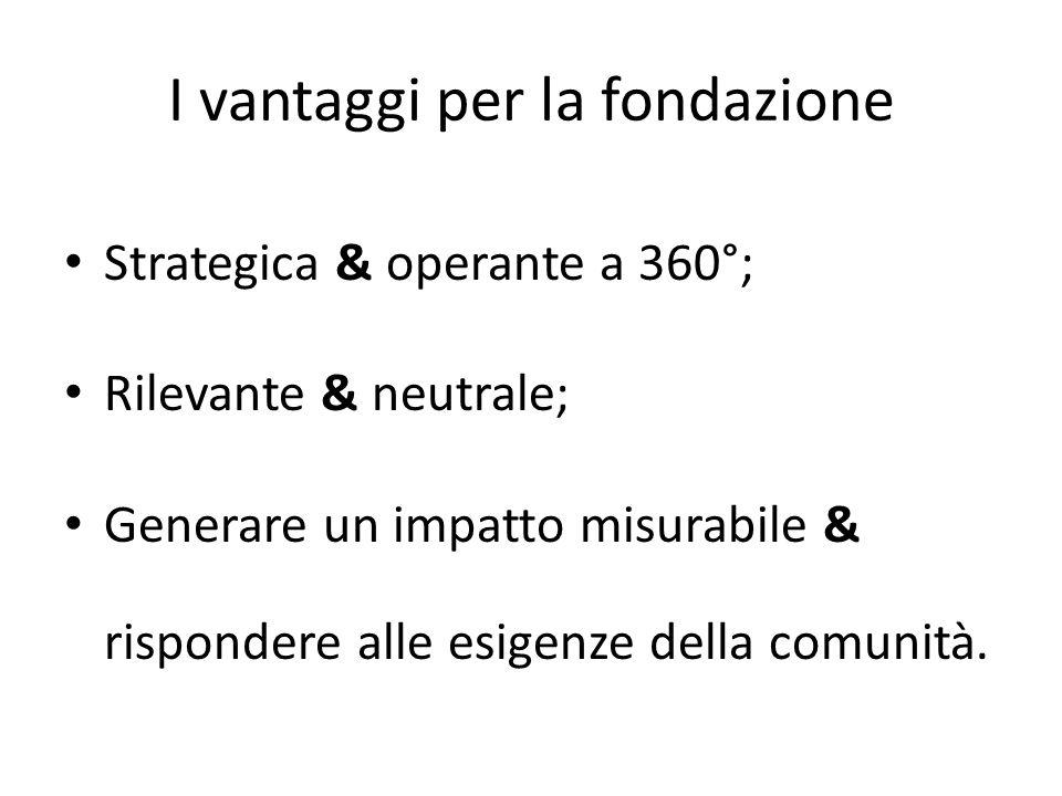 I vantaggi per la fondazione Strategica & operante a 360°; Rilevante & neutrale; Generare un impatto misurabile & rispondere alle esigenze della comun