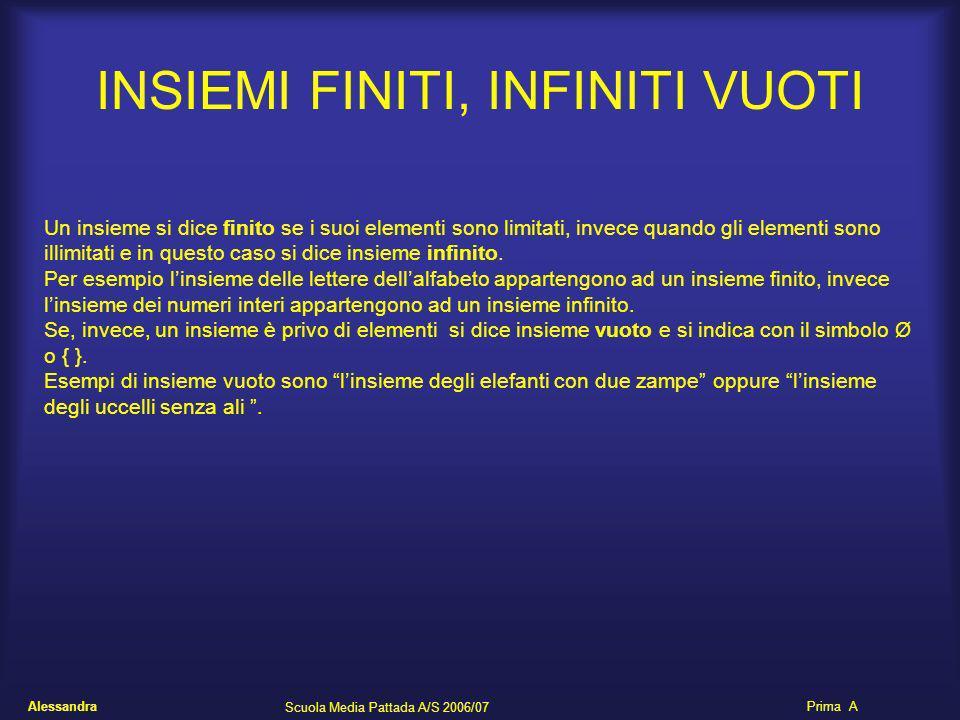 Alessandra Scuola Media Pattada A/S 2006/07 Prima A INSIEMI FINITI, INFINITI VUOTI Un insieme si dice finito se i suoi elementi sono limitati, invece
