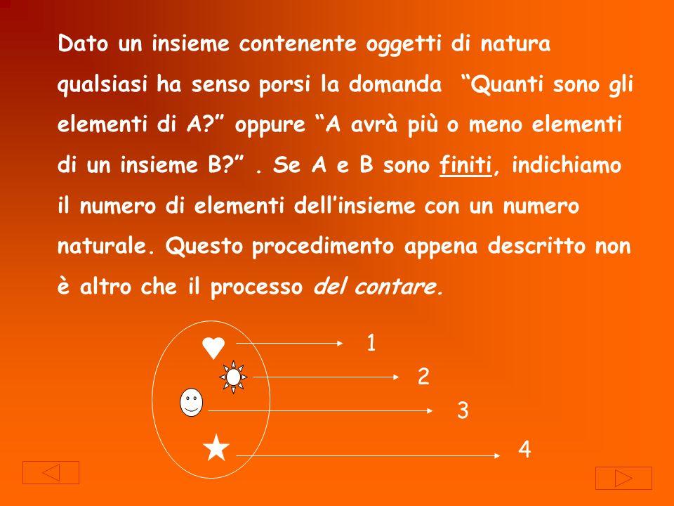 In particolare se linsieme in questione è linsieme dei numeri naturali Cantor dimostrò che ha la potenza del continuo.