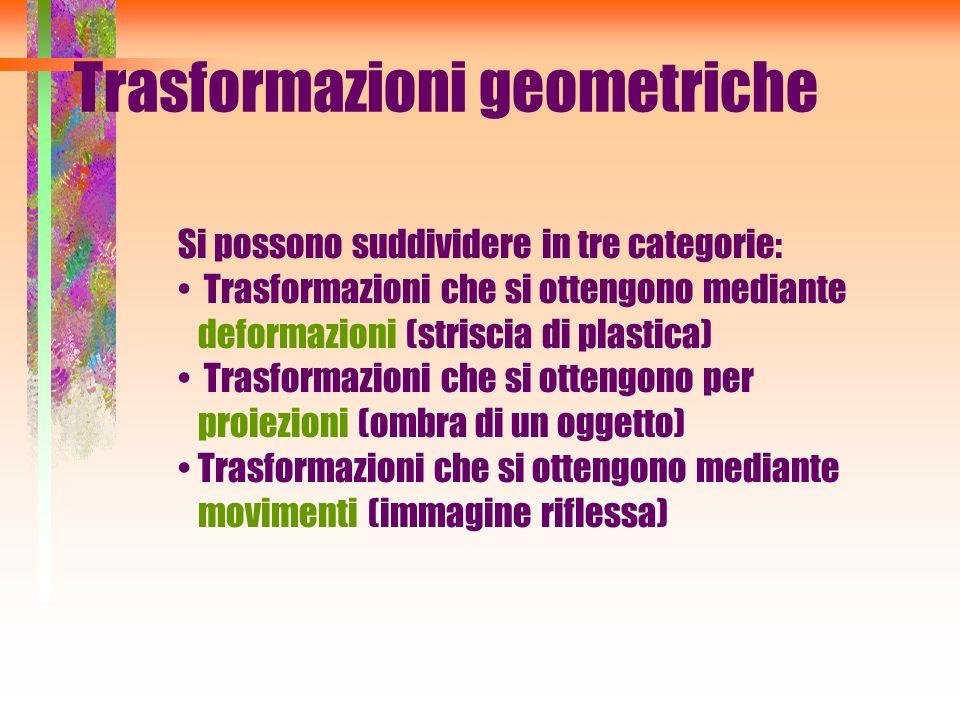 Trasformazioni geometriche Si possono suddividere in tre categorie: Trasformazioni che si ottengono mediante deformazioni (striscia di plastica) Trasf