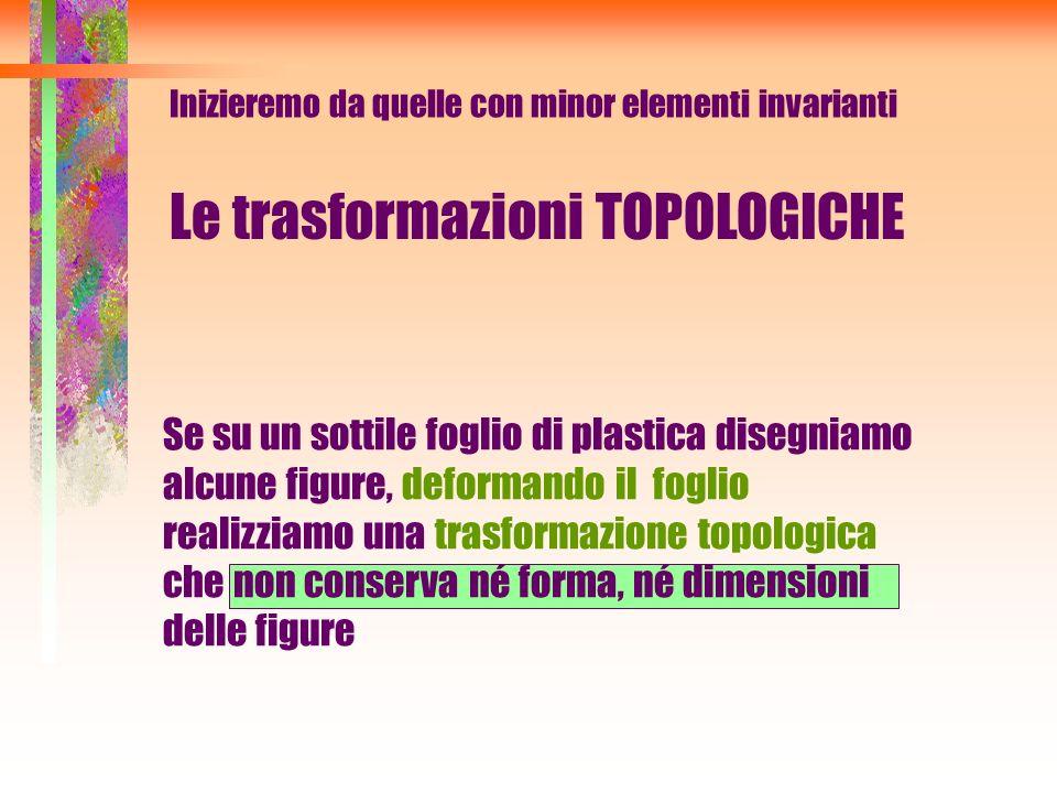 Inizieremo da quelle con minor elementi invarianti Le trasformazioni TOPOLOGICHE Se su un sottile foglio di plastica disegniamo alcune figure, deforma