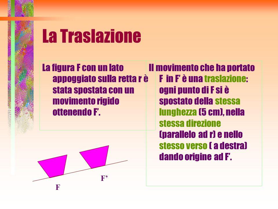 La Traslazione La figura F con un lato appoggiato sulla retta r è stata spostata con un movimento rigido ottenendo F. Il movimento che ha portato F in