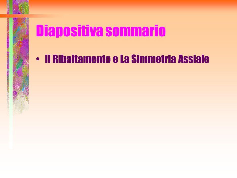Diapositiva sommario Il Ribaltamento e La Simmetria Assiale