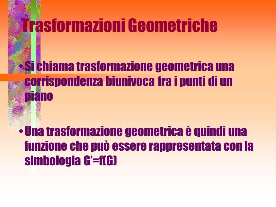 Trasformazioni Geometriche Si chiama trasformazione geometrica una corrispondenza biunivoca fra i punti di un piano Una trasformazione geometrica è qu