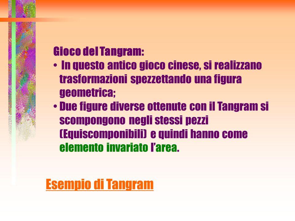 Gioco del Tangram: In questo antico gioco cinese, si realizzano trasformazioni spezzettando una figura geometrica; Due figure diverse ottenute con il