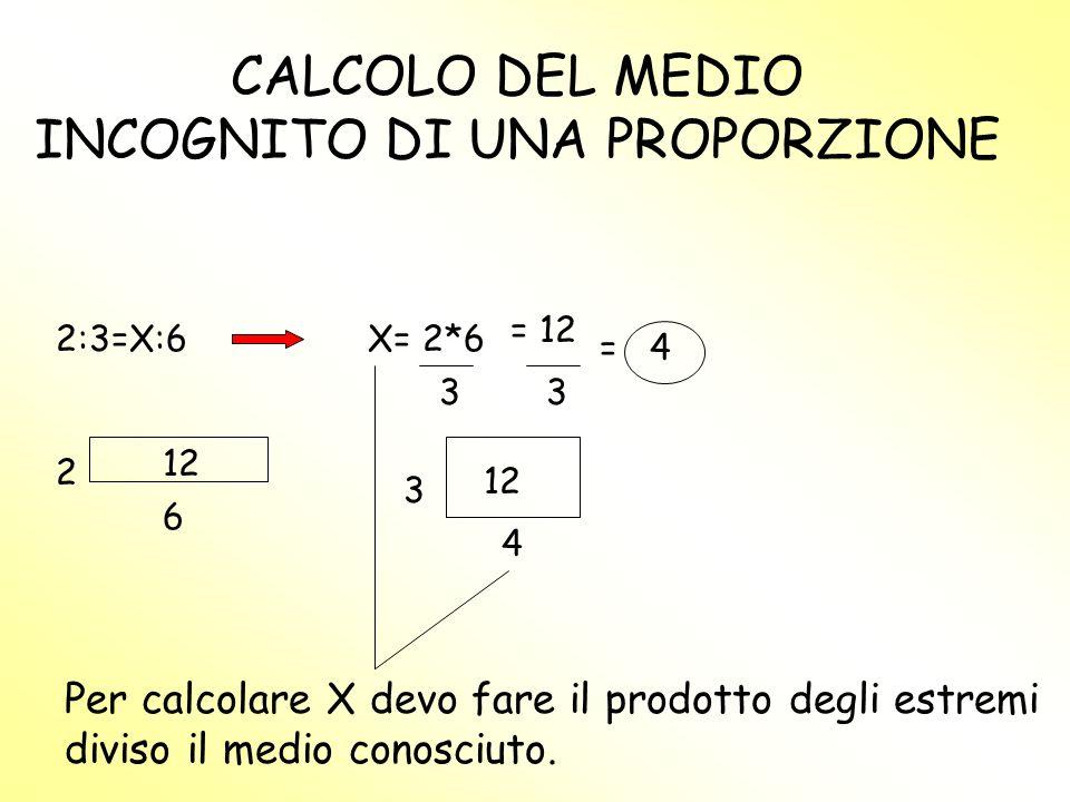 CALCOLO DEL MEDIO INCOGNITO DI UNA PROPORZIONE 2 12 6 2:3=X:6X= 2*6 3 = 12 3 = 4 3 4 Per calcolare X devo fare il prodotto degli estremi diviso il medio conosciuto.