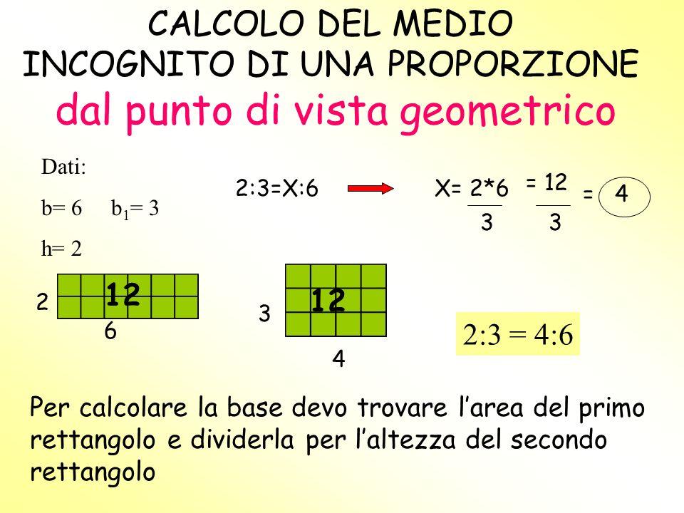 CALCOLO DEL MEDIO INCOGNITO DI UNA PROPORZIONE dal punto di vista geometrico 2 6 2:3=X:6X= 2*6 3 = 12 3 = 4 3 4 Per calcolare la base devo trovare larea del primo rettangolo e dividerla per laltezza del secondo rettangolo 2:3 = 4:6 12 Dati: b= 6 b 1 = 3 h= 2